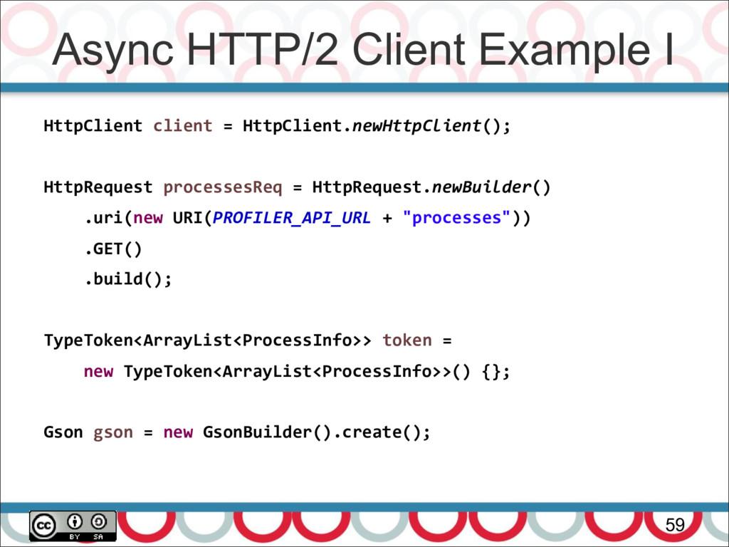 Async HTTP/2 Client Example I 59 HttpClient cli...