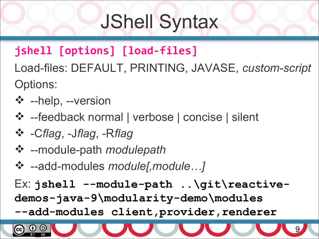 JShell Syntax 9 jshell [options] [load-files] L...