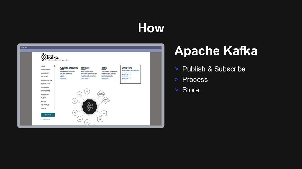 Ƃ Apache Kafka > Publish & Subscribe > Process ...