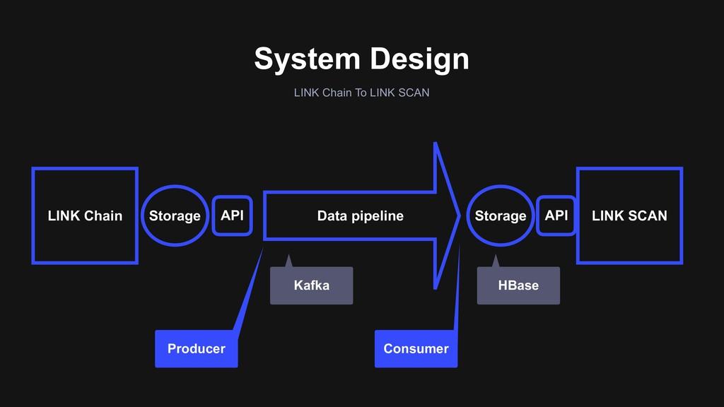 System Design LINK Chain To LINK SCAN API API L...