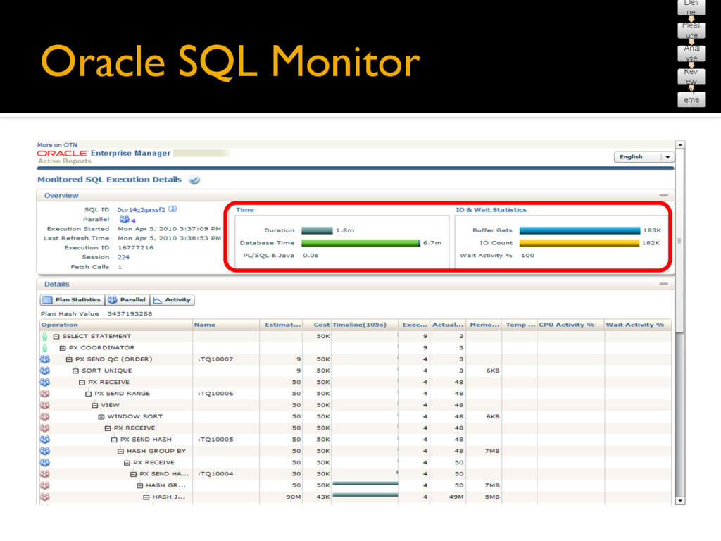 Oracle SQL Monitor Defi ne Meas ure Anal yse Re...