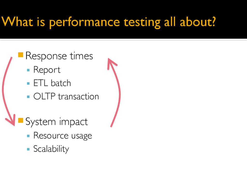 What is performance testing all about? 䡧Respons...