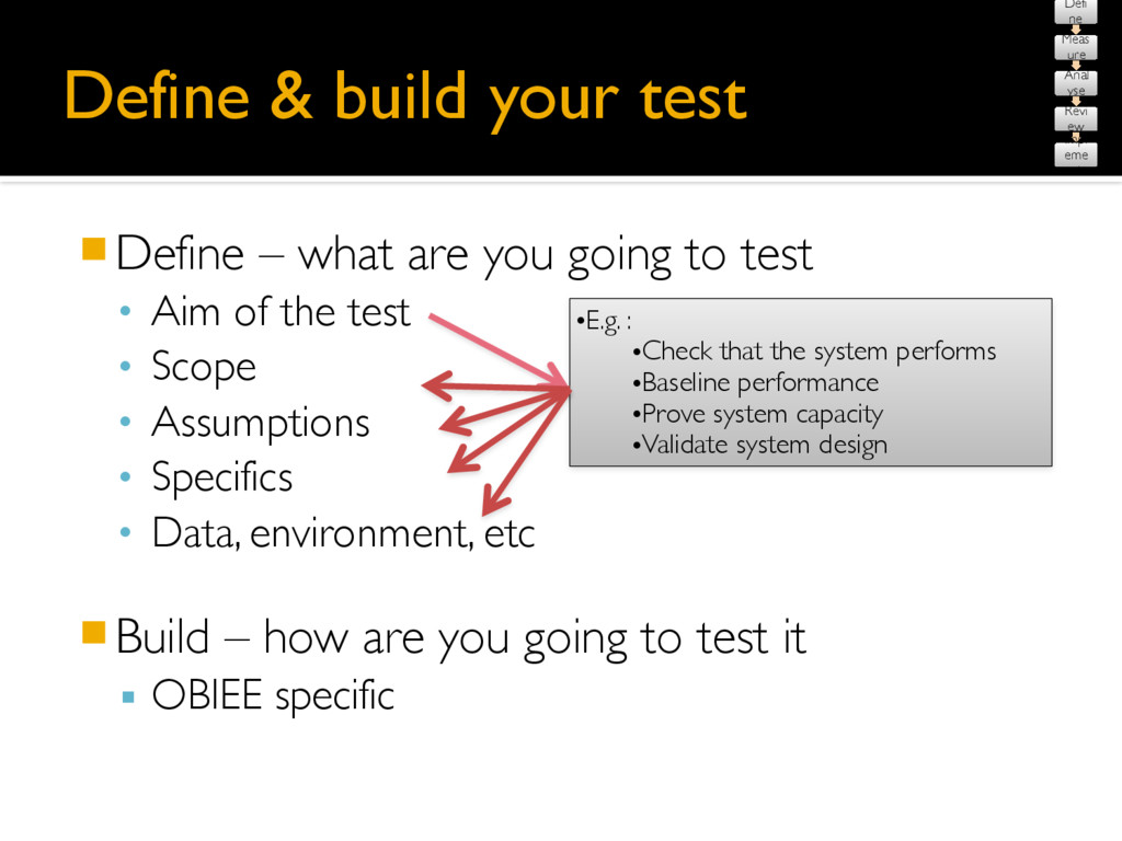 Define & build your test 䡧Define – what are you...