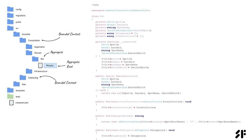 <?php namespace AcmeVet\Consultation \Domain\Pe...