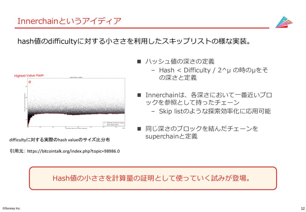 12 ©Gunosy Inc. Innerchainというアイディア Hash値の⼩ささを計算...