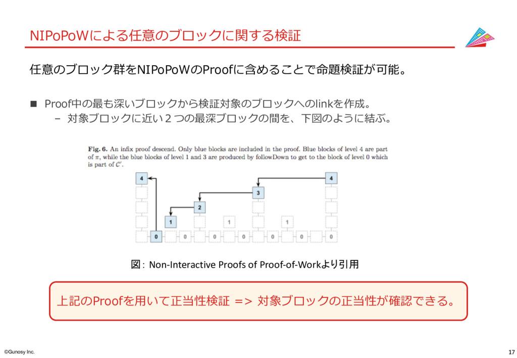17 ©Gunosy Inc. NIPoPoWによる任意のブロックに関する検証 上記のProo...