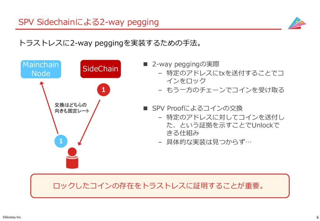 6 ©Gunosy Inc. SPV Sidechainによる2-way pegging ロッ...