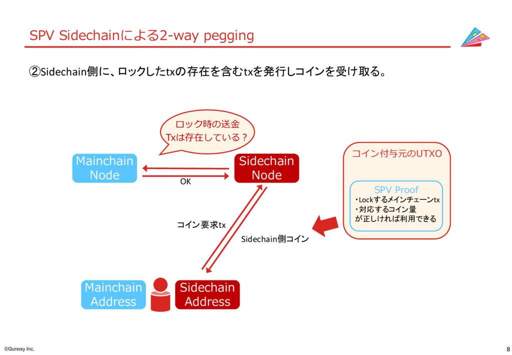 8 ©Gunosy Inc. SPV Sidechainによる2-way pegging ②S...