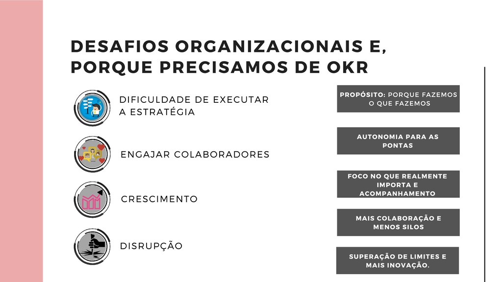 DESAFIOS ORGANIZACIONAIS E, PORQUE PRECISAMOS D...
