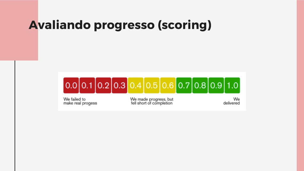Avaliando progresso (scoring)