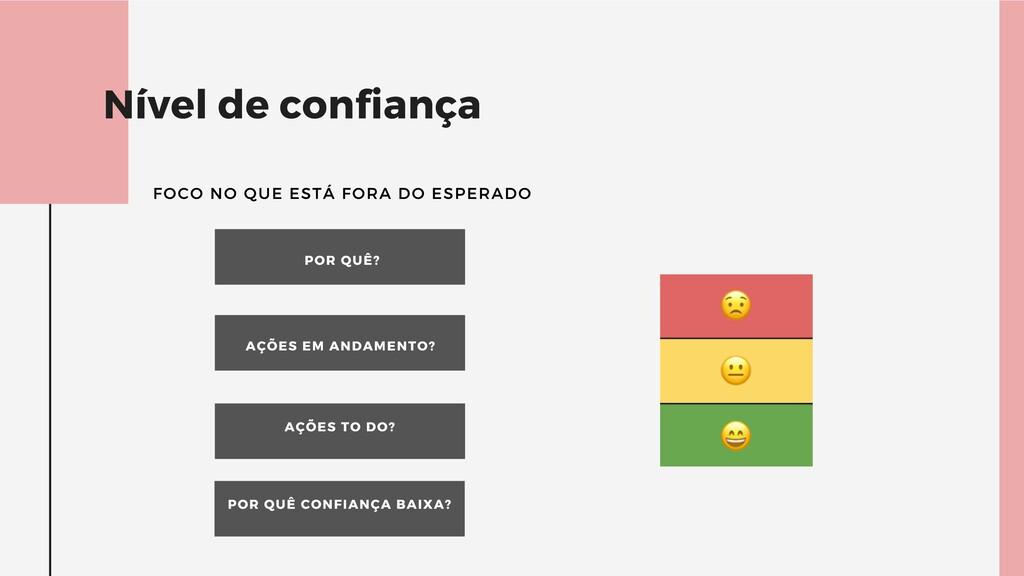 Nível de confiança FOCO NO QUE ESTÁ FORA DO ESP...