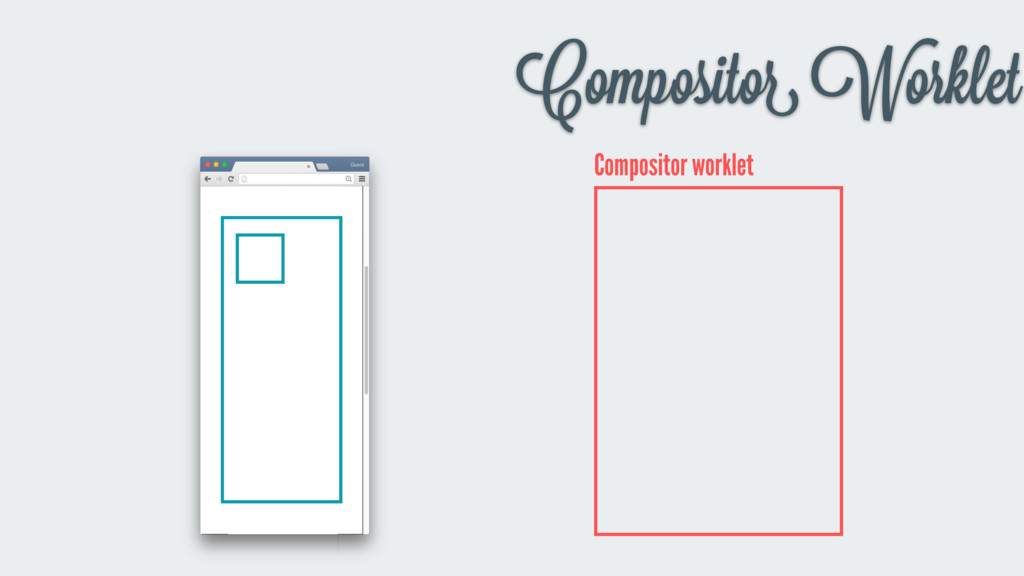Compositor Worklet