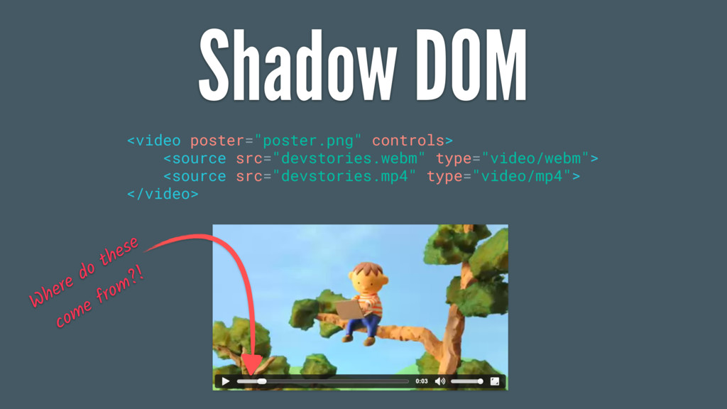"""Shadow DOM <video poster=""""poster.png"""" controls>..."""