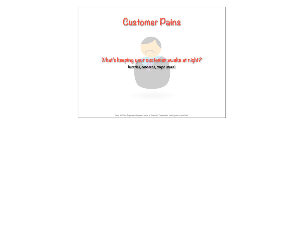 Customer Pains What's keeping your customer awa...