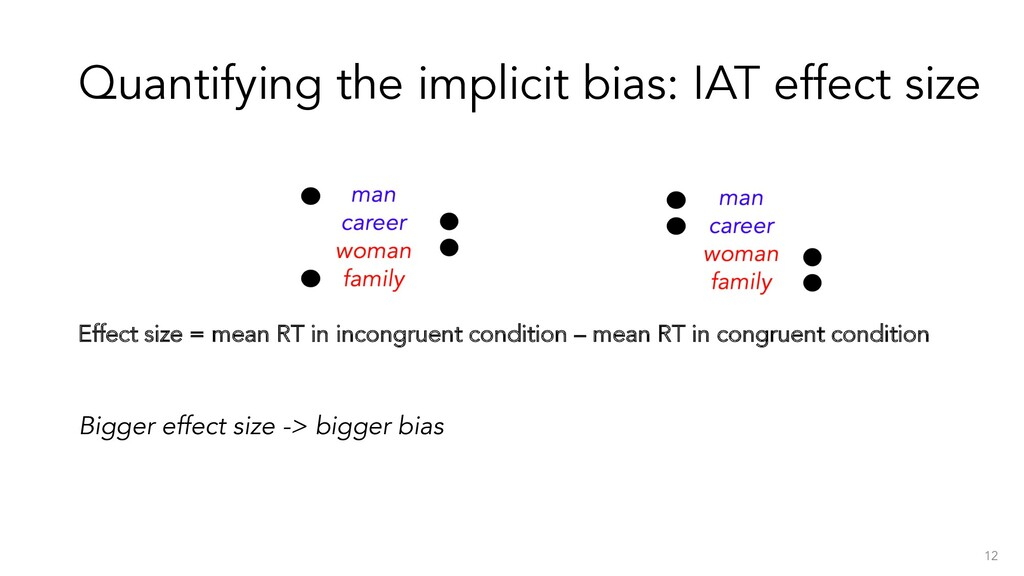 Quantifying the implicit bias: IAT effect size ...