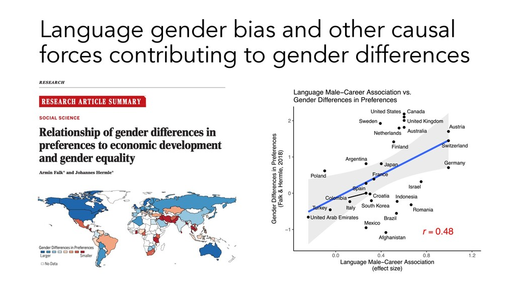 Language gender bias and other causal forces co...