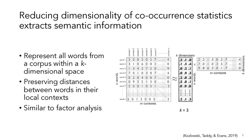 Reducing dimensionality of co-occurrence statis...