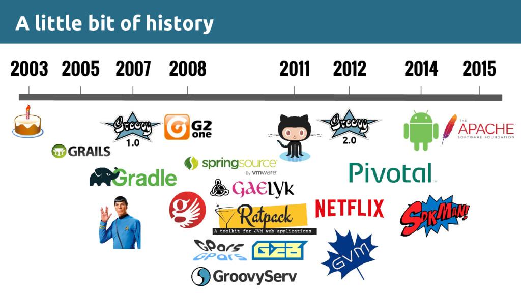 A little bit of history 2003 2007 2008 1.0 2011...