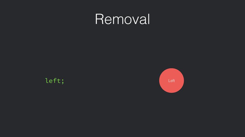 Removal left; Left