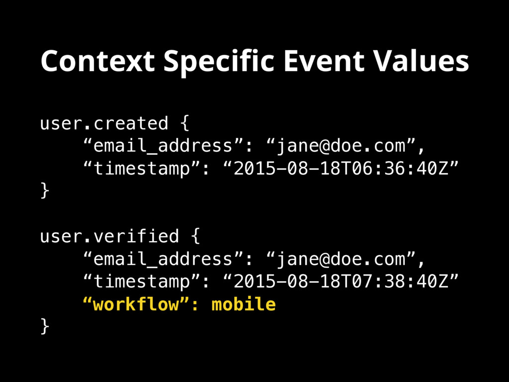 """Context Specific Event Values user.created { """"em..."""