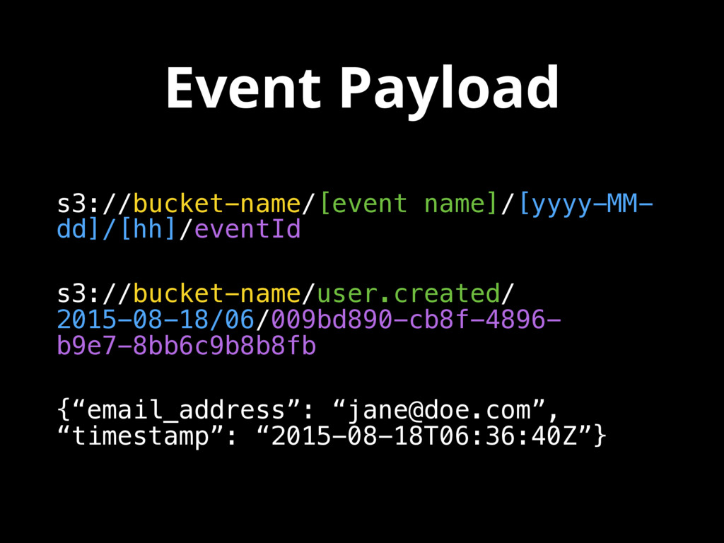 Event Payload s3://bucket-name/[event name]/[yy...