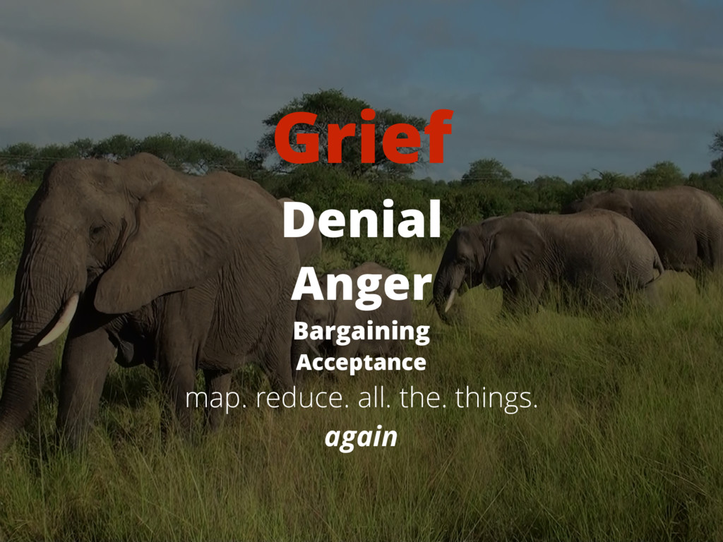 Grief Denial Anger Bargaining Acceptance map. r...