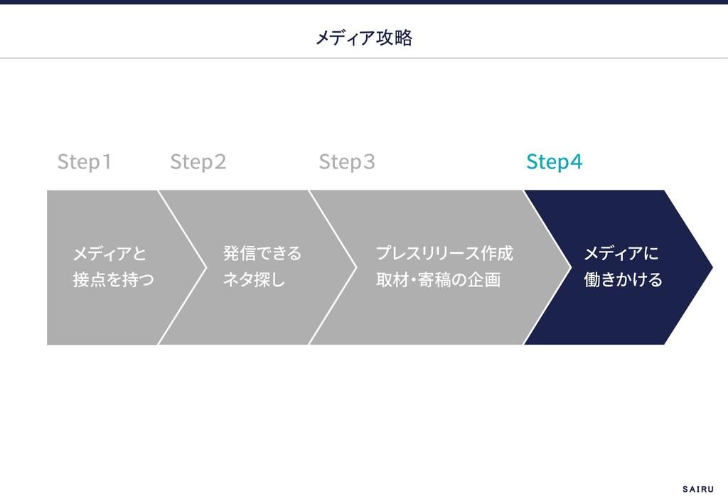 メディア攻略 Step Step Step Step S A I R U