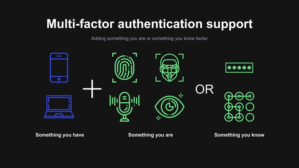 Multi-factor authentication support Adding some...