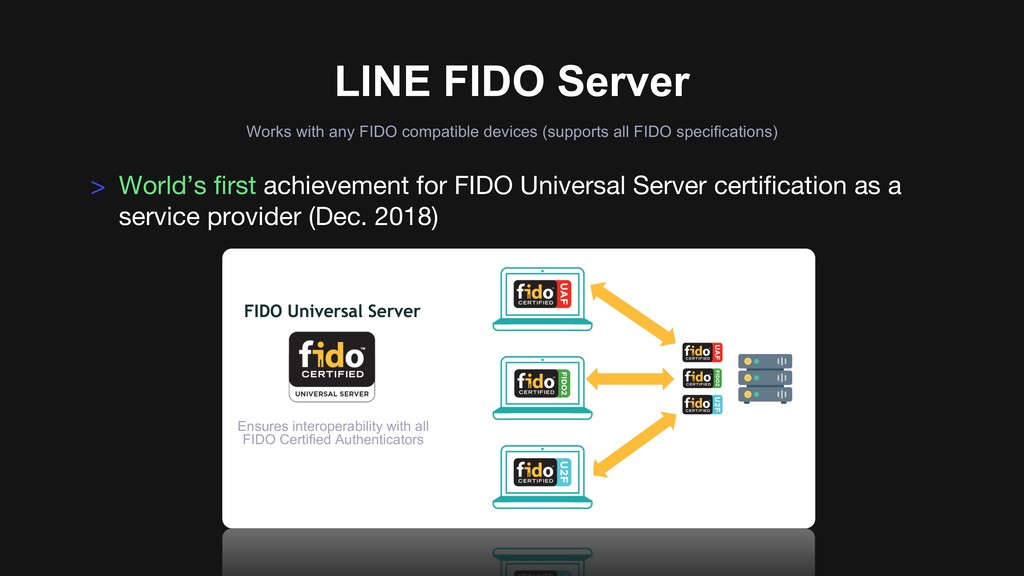 LINE FIDO Server Works with any FIDO compatible...