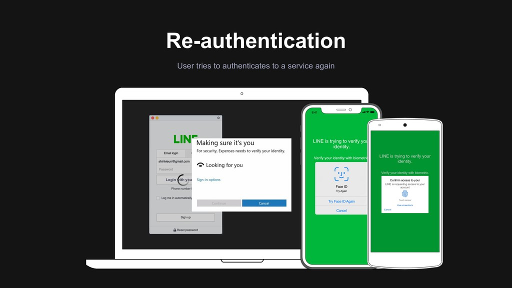 Re-authentication User tries to authenticates t...