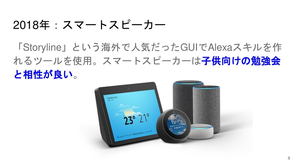 2018年:スマートスピーカー 「Storyline」という海外で人気だったGUIでAlexa...