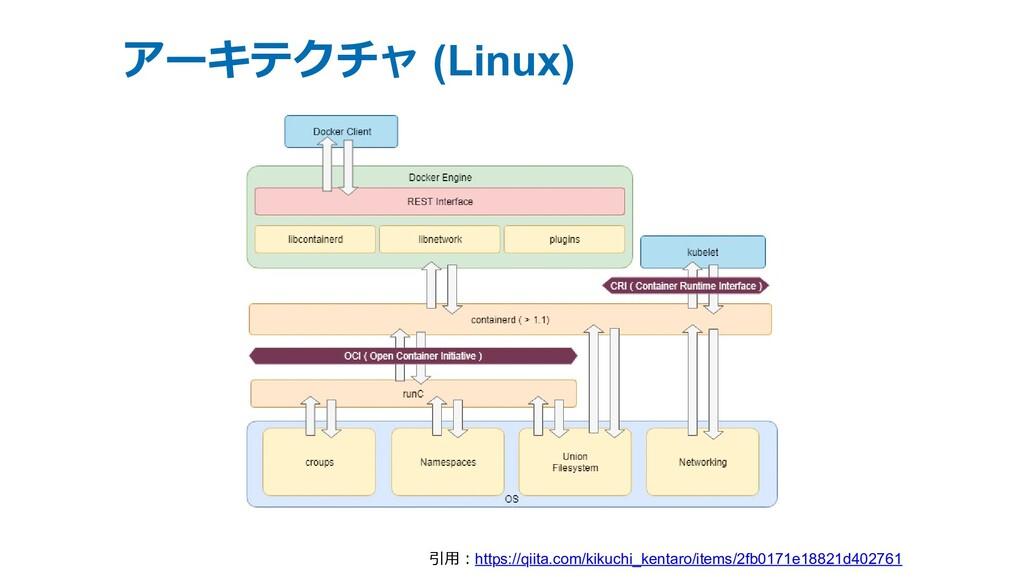 アーキテクチャ (Linux) 引⽤︓https://qiita.com/kikuchi_ke...