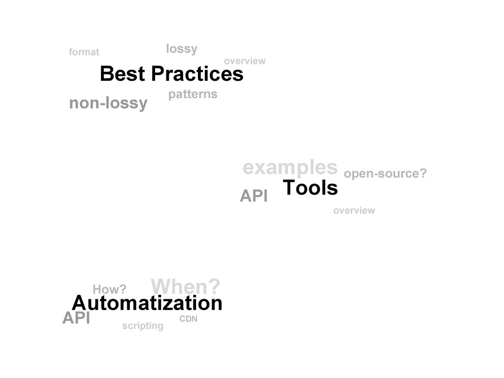 Best Practices non-lossy lossy format Tools API...