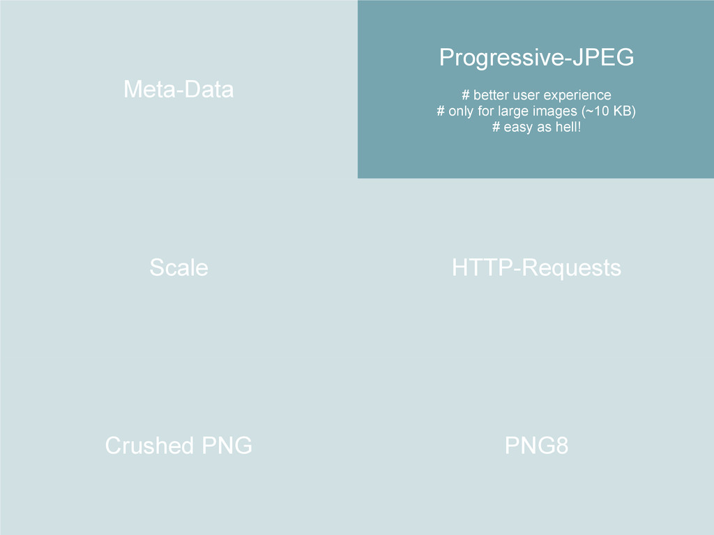 Meta-Data Progressive-JPEG # better user experi...