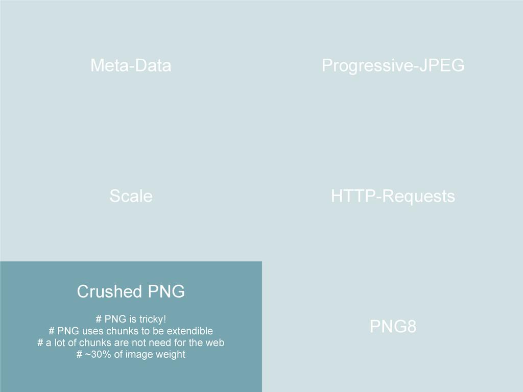 Meta-Data Progressive-JPEG Scale HTTP-Requests ...