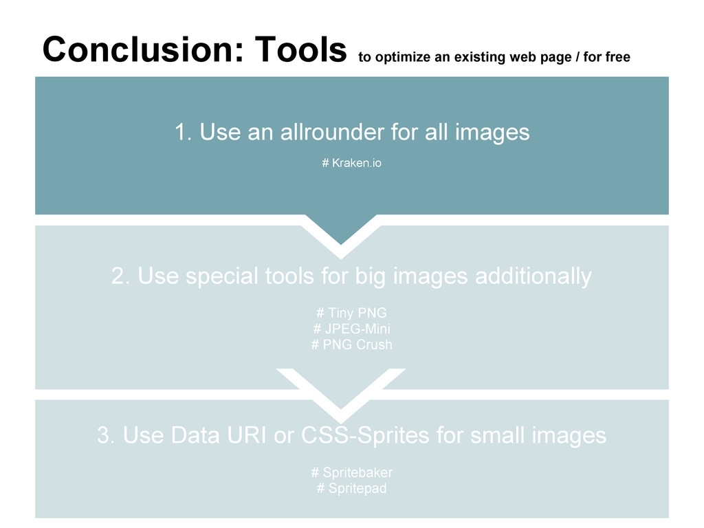 Conclusion: Tools to optimize an existing web p...