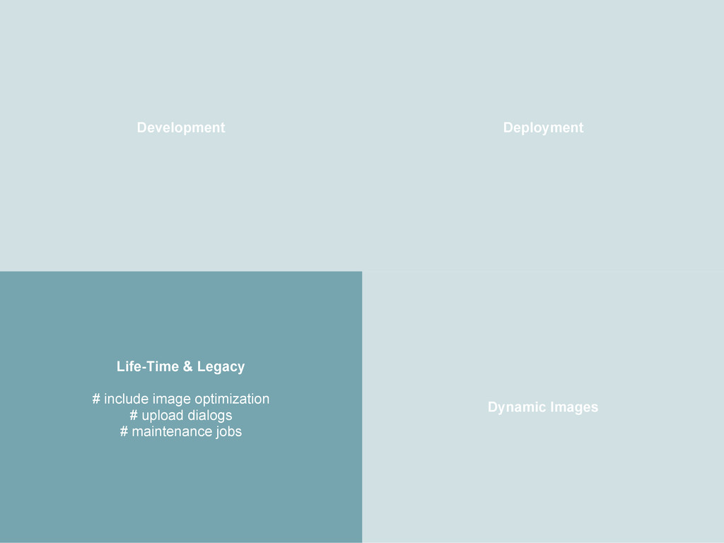Development Deployment Life-Time & Legacy # inc...