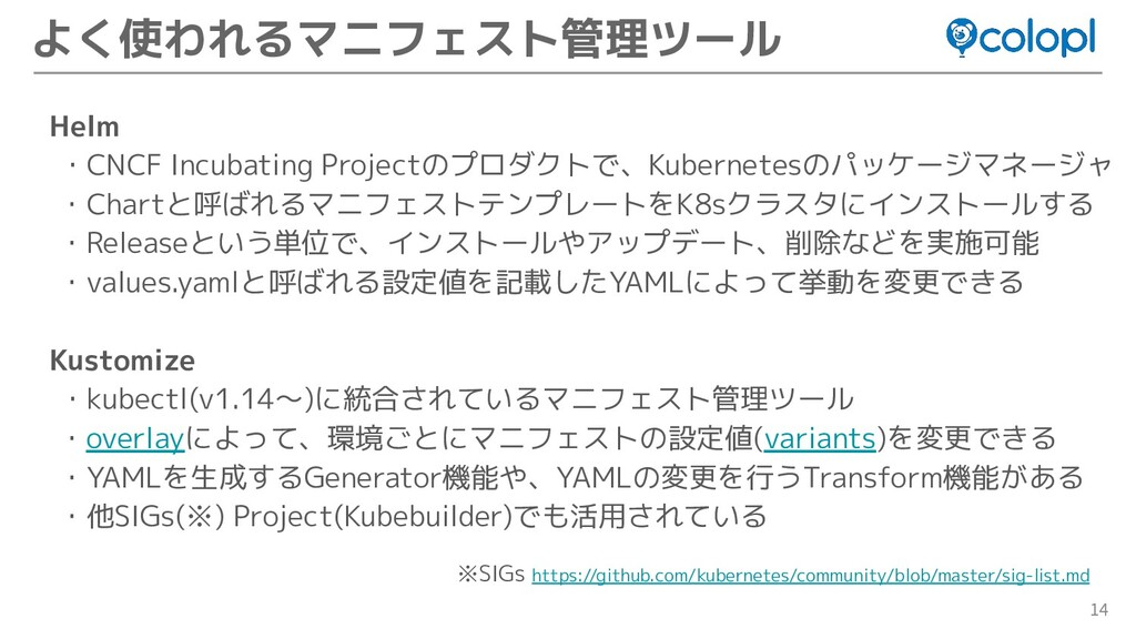 14 Helm ・CNCF Incubating Projectのプロダクトで、Kuberne...