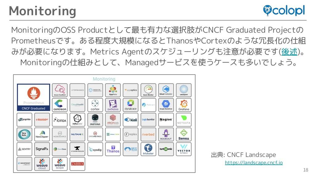18 MonitoringのOSS Productとして最も有力な選択肢がCNCF Gradu...