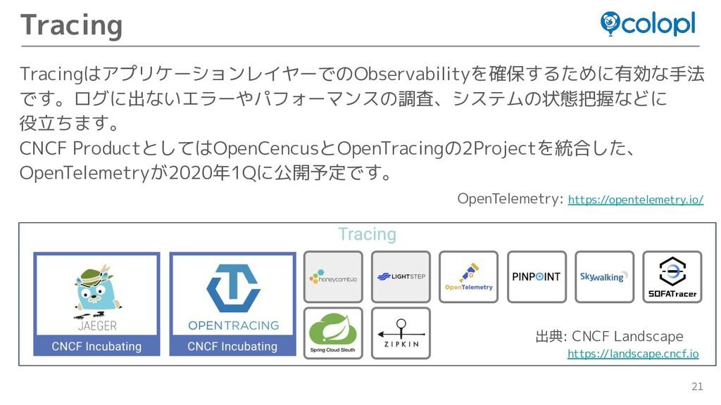 21 TracingはアプリケーションレイヤーでのObservabilityを確保するために有...