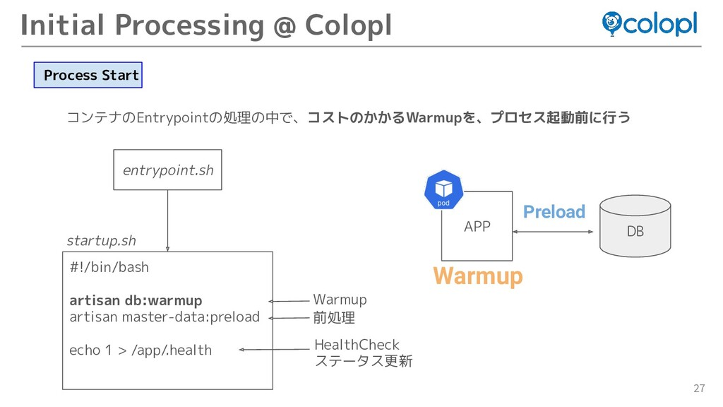 27 Initial Processing @ Colopl コンテナのEntrypointの...