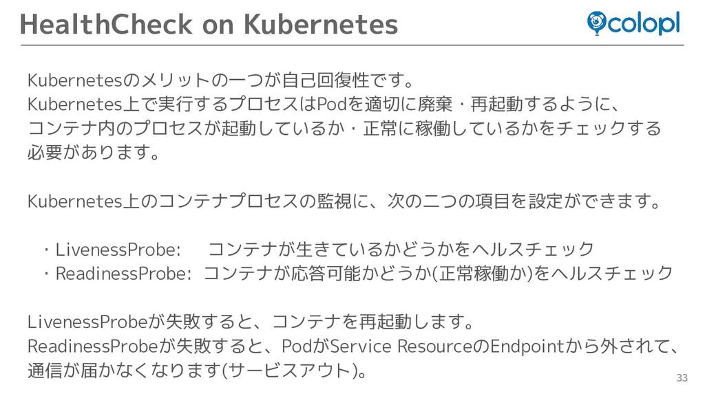 33 Kubernetesのメリットの一つが自己回復性です。 Kubernetes上で実行する...