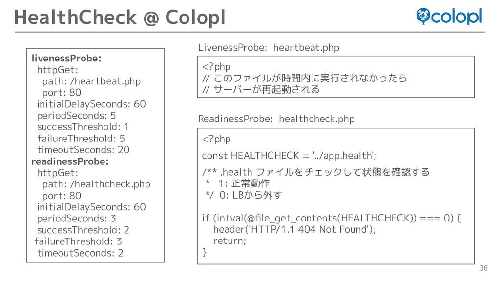 36 HealthCheck @ Colopl livenessProbe: httpGet:...