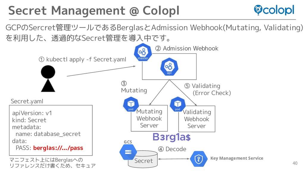 40 Secret Management @ Colopl GCPのSercret管理ツールで...