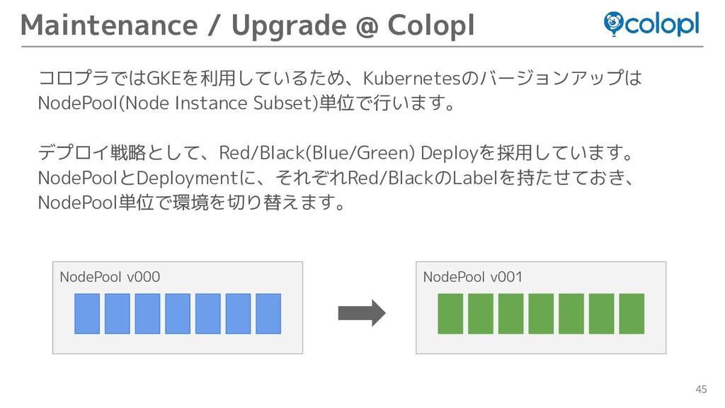 45 コロプラではGKEを利用しているため、Kubernetesのバージョンアップは Node...