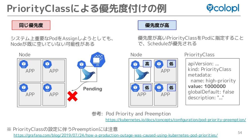 54 PriorityClassによる優先度付けの例 参考: Pod Priority and...