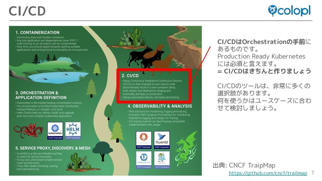 7 CI/CD CI/CDはOrchestrationの手前に あるものです。 Product...