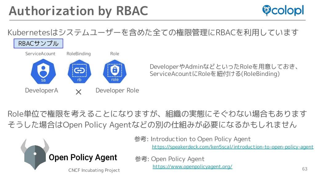 63 Kubernetesはシステムユーザーを含めた全ての権限管理にRBACを利用しています ...