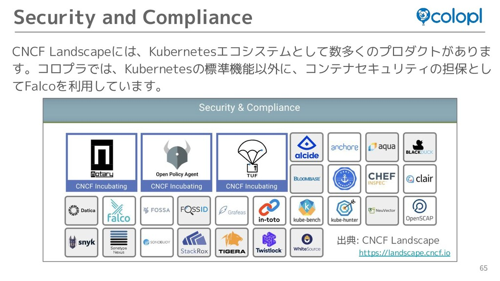 65 CNCF Landscapeには、Kubernetesエコシステムとして数多くのプロダク...