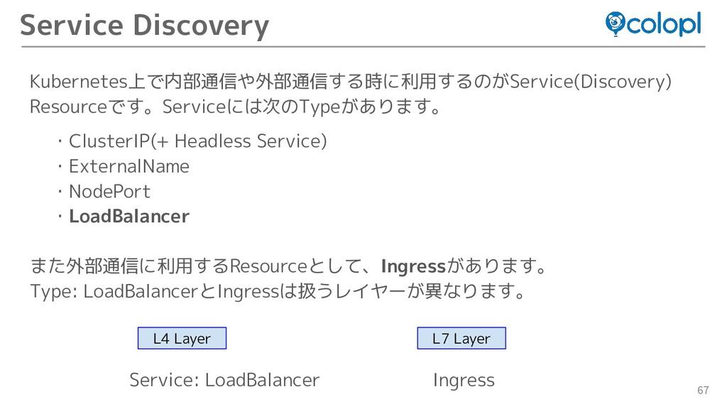 67 Kubernetes上で内部通信や外部通信する時に利用するのがService(Disco...